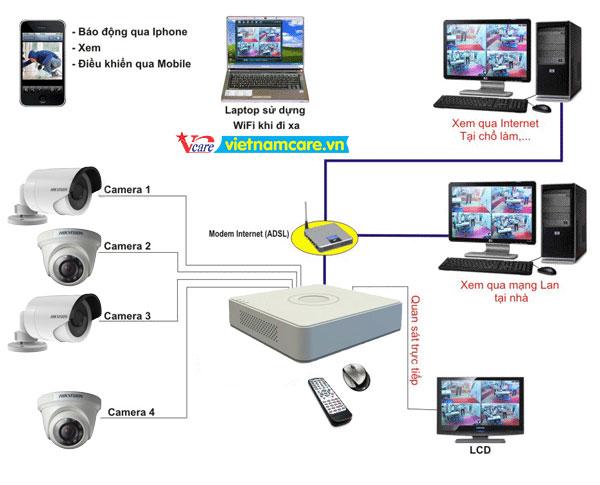 Lắp đặt camera quan sát tại quận 11