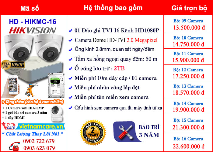 tron bo camera hikvision hd2.0